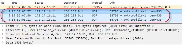 Оптимизация передачи multicast-трафика в локальной сети с помощью IGMP snooping - 15
