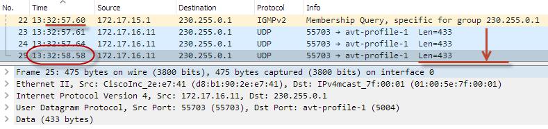 Оптимизация передачи multicast-трафика в локальной сети с помощью IGMP snooping - 21