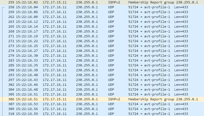 Оптимизация передачи multicast-трафика в локальной сети с помощью IGMP snooping - 7