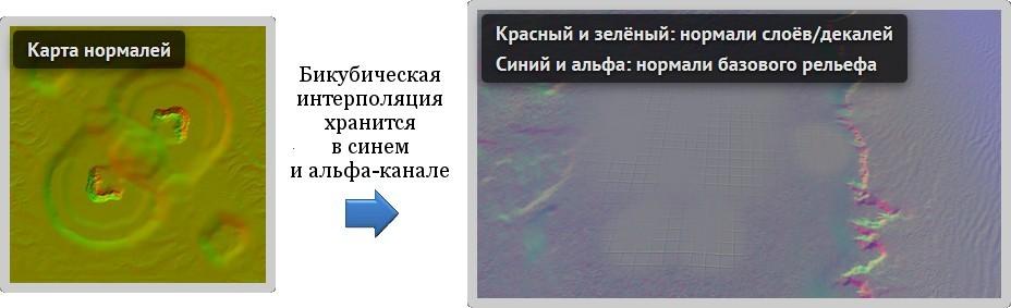 Разбор графики Supreme Commander - 29