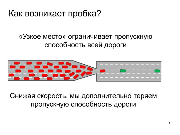Выявление проблем дорожной сети с помощью Яндекс.Пробок. Лекция в Яндексе - 4