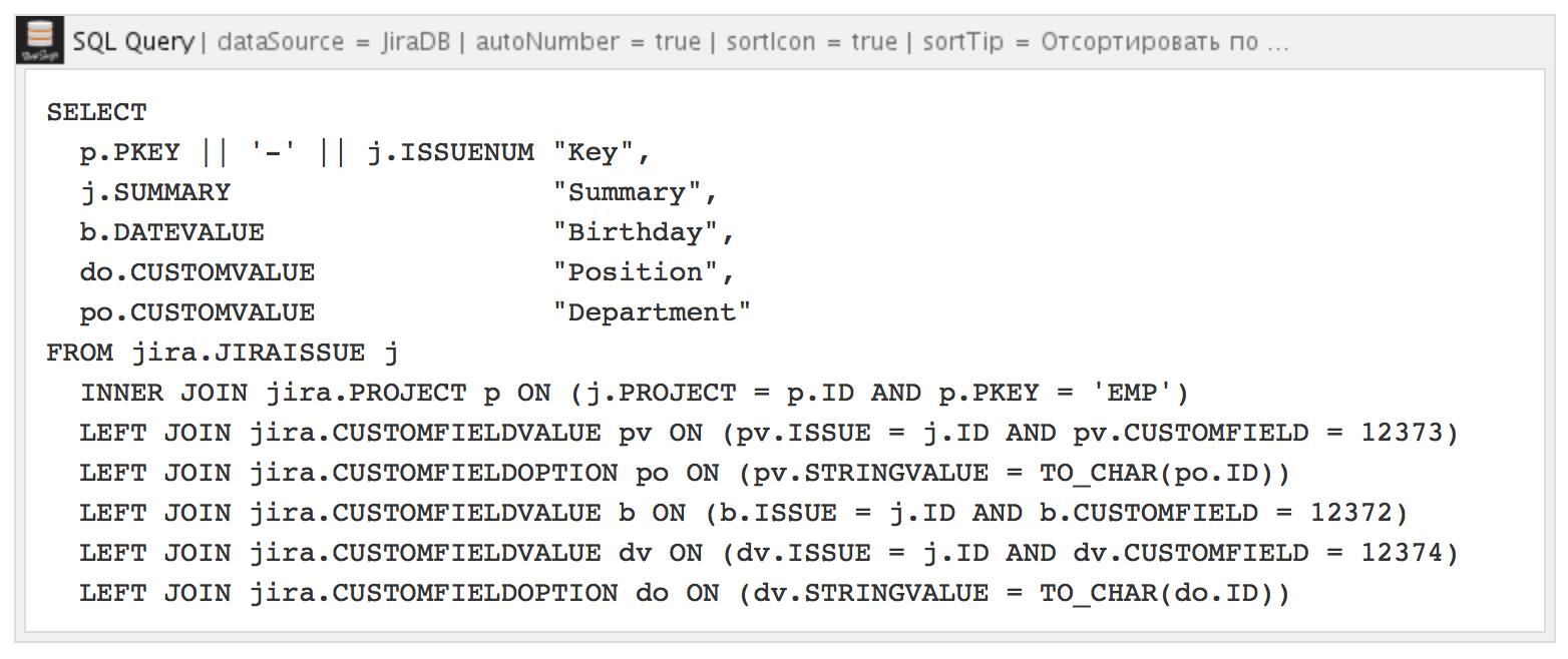 Как отобразить динамическую выгрузку из БД на страницах Atlassian Confluence? - 12