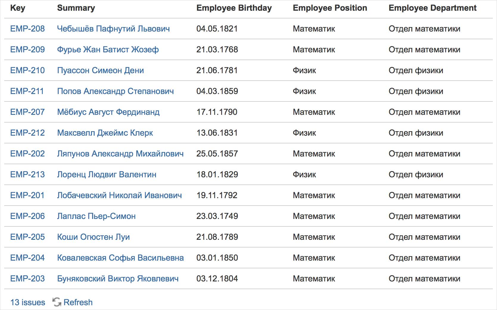 Как отобразить динамическую выгрузку из БД на страницах Atlassian Confluence? - 7