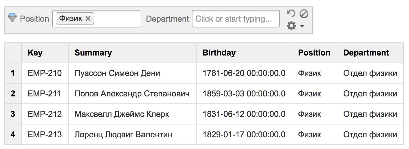 Как отобразить динамическую выгрузку из БД на страницах Atlassian Confluence? - 1