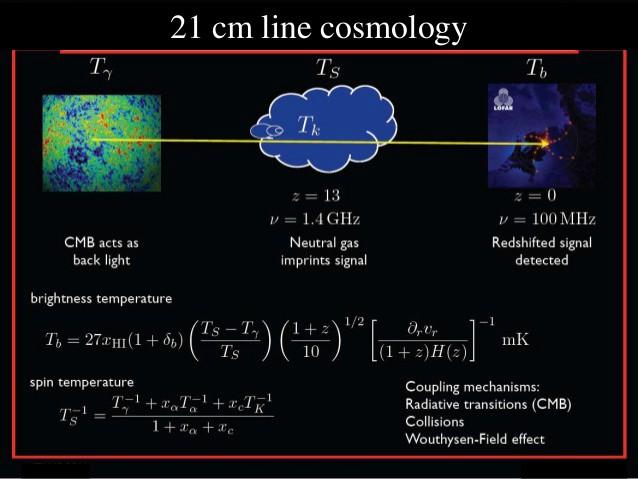 Спросите Итана №89: Тёмные века Вселенной - 14