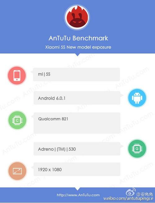 AnTuTu подтверждает использование SoC Snapdragon 821 в смартфоне Xiaomi Mi 5s