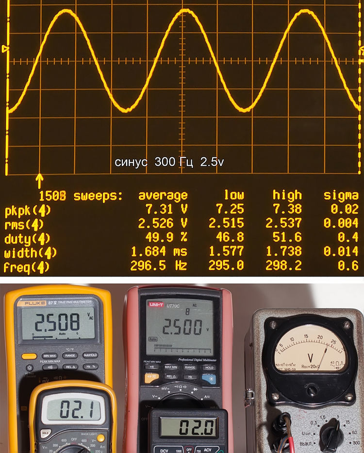 Тестирование мультиметров, а также об ошибках измерения - 12