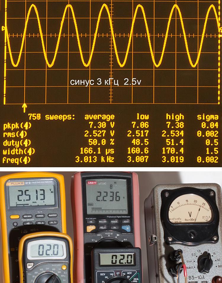 Тестирование мультиметров, а также об ошибках измерения - 13