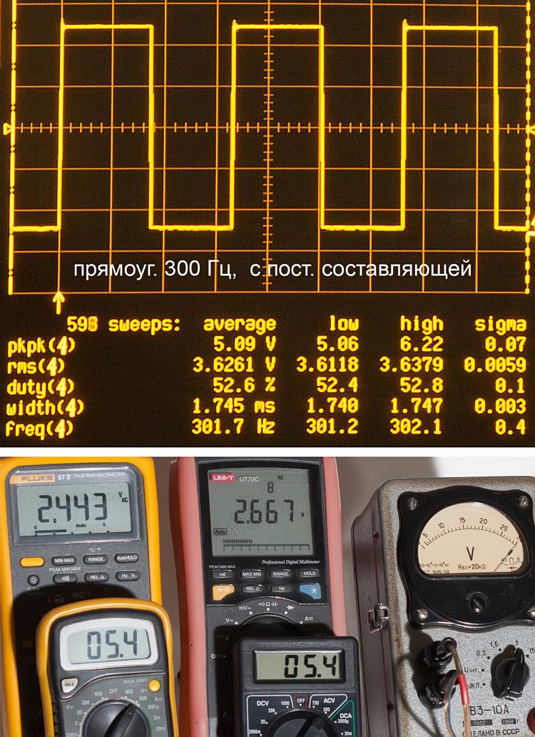 Тестирование мультиметров, а также об ошибках измерения - 21