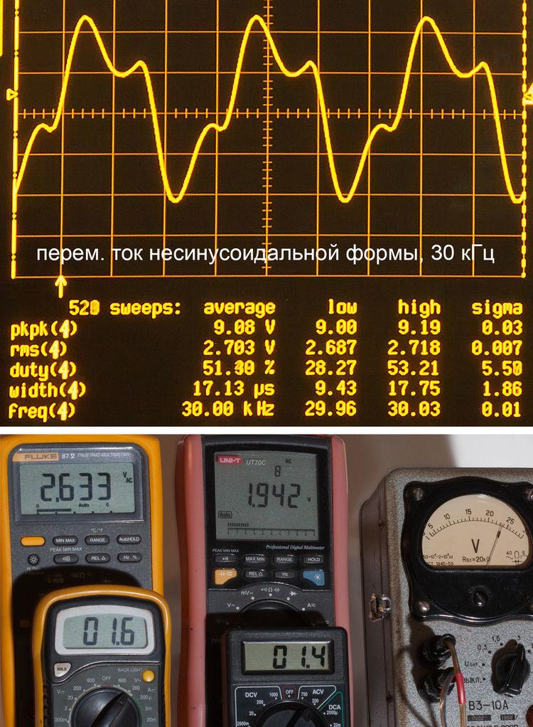 Тестирование мультиметров, а также об ошибках измерения - 27