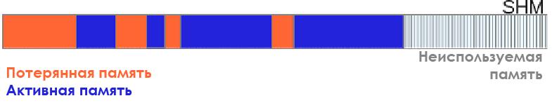Обзор расширения OPCache для PHP - 10
