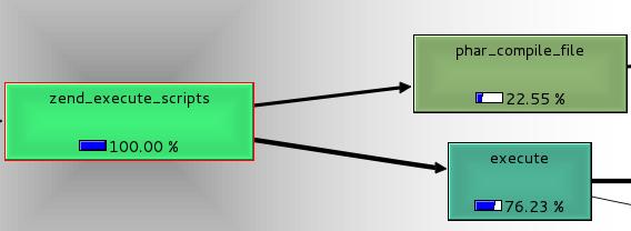 Обзор расширения OPCache для PHP - 3