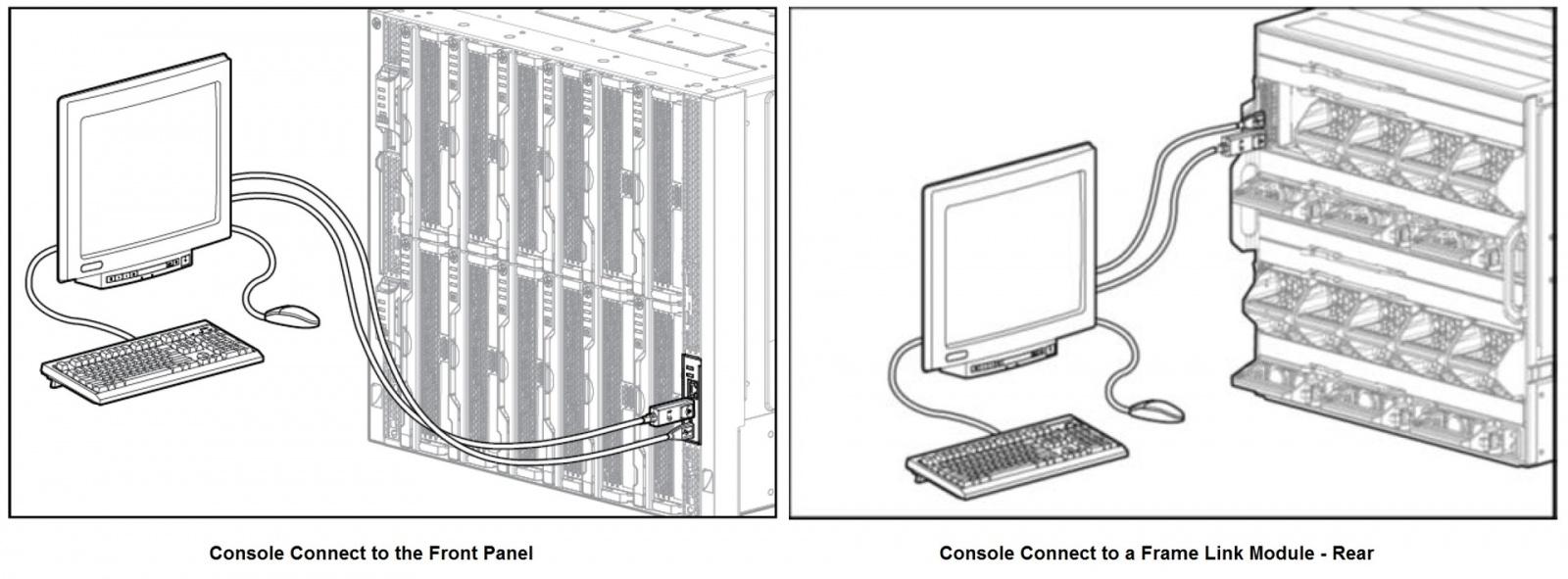 Про HPE Synergy, часть II – Шасси и сервера - 3