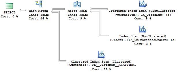 Тестирование производительности баз данных при помощи tSQLt и SQLQueryStress - 10