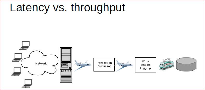Что особенного в СУБД для данных в оперативной памяти - 13