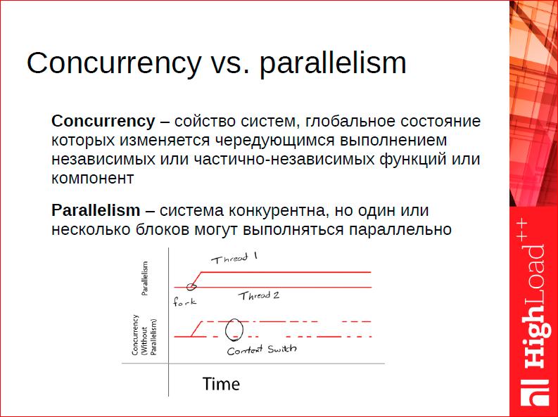 Что особенного в СУБД для данных в оперативной памяти - 14