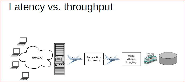 Что особенного в СУБД для данных в оперативной памяти - 20