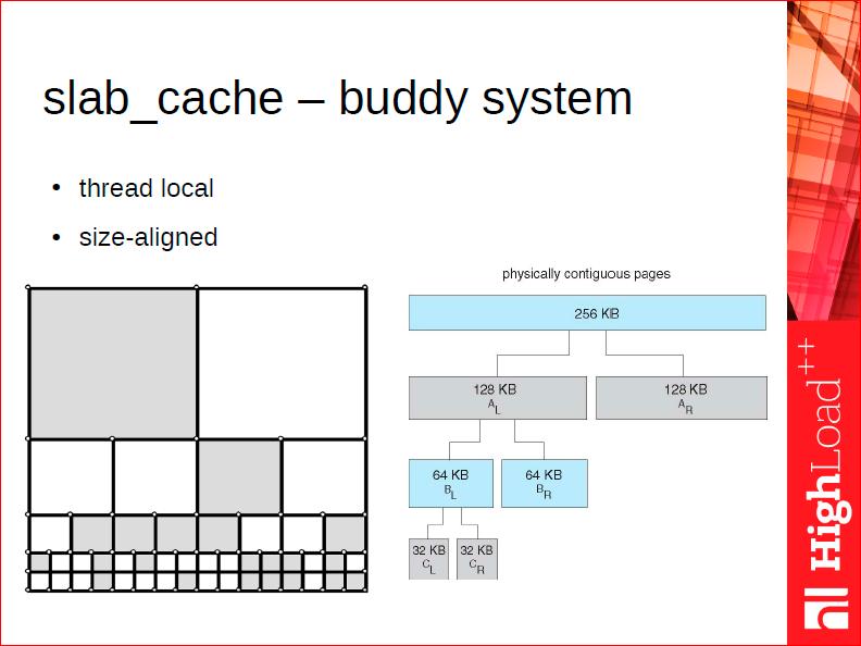 Что особенного в СУБД для данных в оперативной памяти - 27