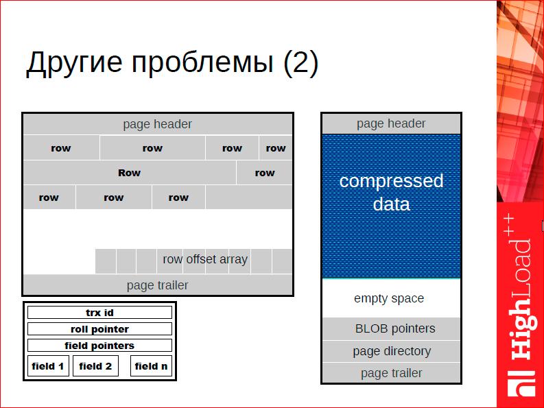 Что особенного в СУБД для данных в оперативной памяти - 9