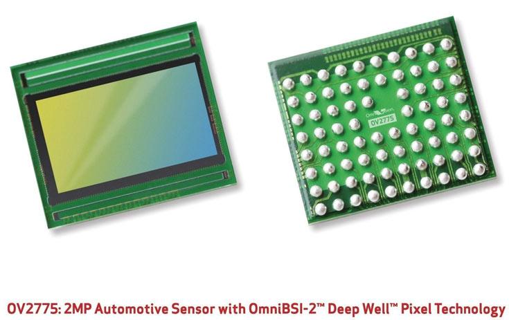 Датчик изображения OV2775 поддерживает разрешение Full HD