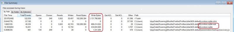 Firefox пишет много данных на SSD. Как это исправить? - 4