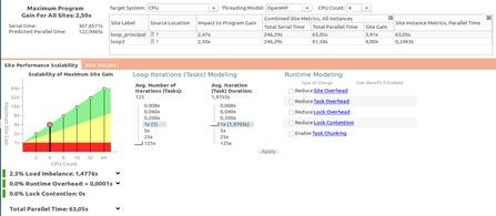 Инструменты Intel для оптимизации приложений и задача о течениях в пористых средах - 32