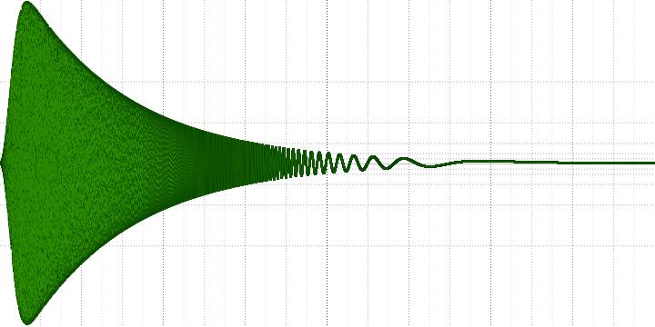 Анализ аудио-кодека ROAD - 11