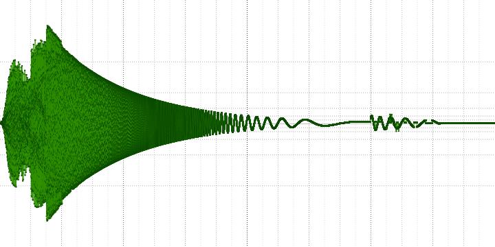 Анализ аудио-кодека ROAD - 13