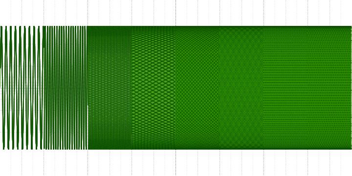 Анализ аудио-кодека ROAD - 21