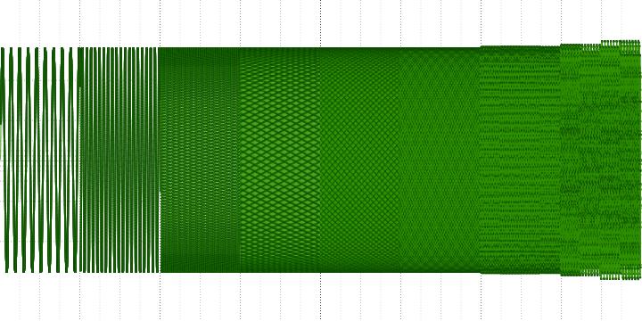 Анализ аудио-кодека ROAD - 23