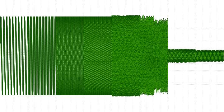 Анализ аудио-кодека ROAD - 27