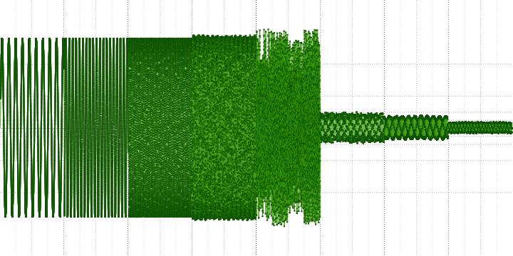Анализ аудио-кодека ROAD - 29
