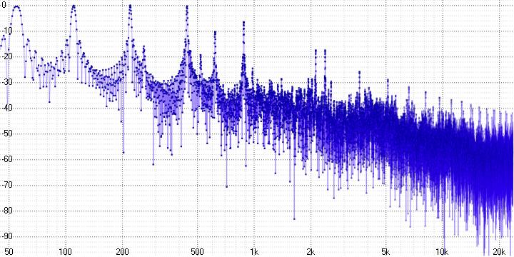 Анализ аудио-кодека ROAD - 30