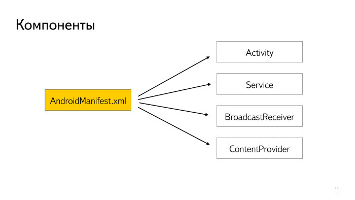Безопасность Android-приложений. Лекция в Яндексе - 4