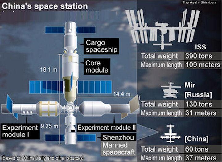 Китай открыл Небесный глаз. Сегодня начал работу крупнейший в мире радиотелескоп - 7