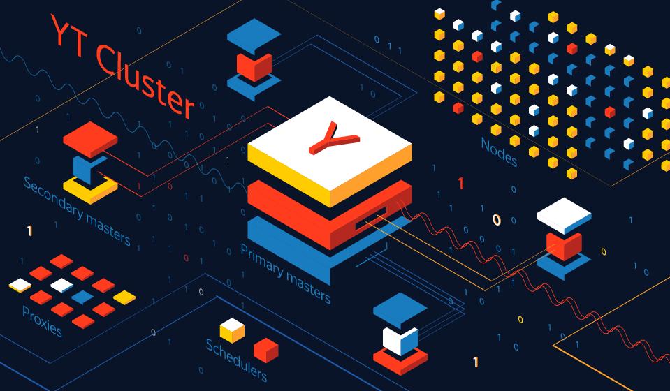YT: зачем Яндексу своя MapReduce-система и как она устроена - 1