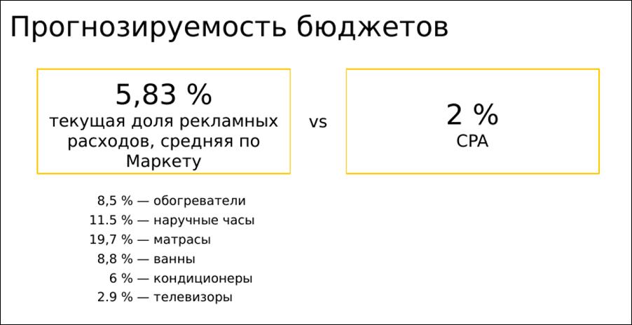 Проходите на кассу: в Яндекс.Маркете появился встроенный механизм покупок - 4