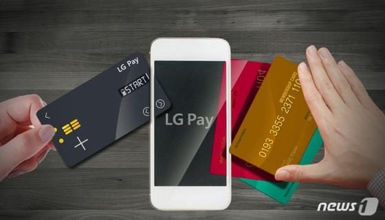 LG Pay появится на рынке когда-то в следующем году