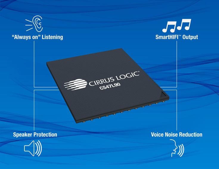 Звуковой кодек Cirrus Logic CS47L90 имеет низкое энергопотребление
