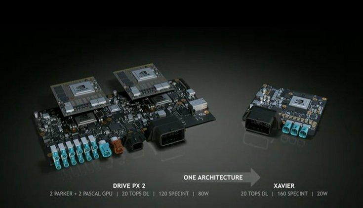 SoC Nvidia Xavier содержит 7 млрд транзисторов