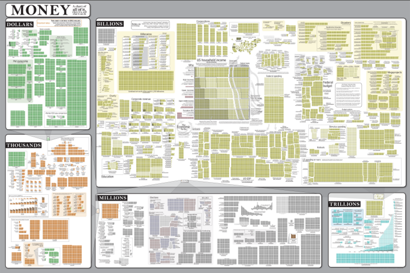 Алгоритм визуализации сложных данных - 10