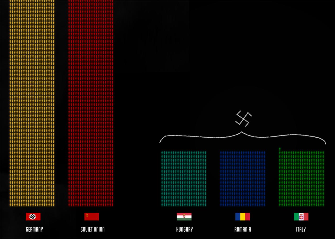 Алгоритм визуализации сложных данных - 11