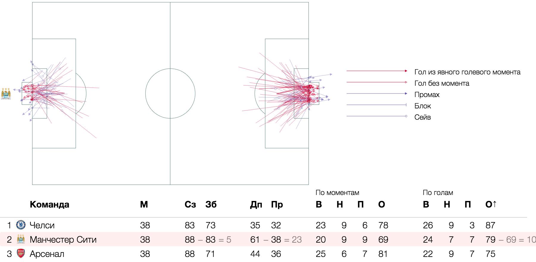 Алгоритм визуализации сложных данных - 16
