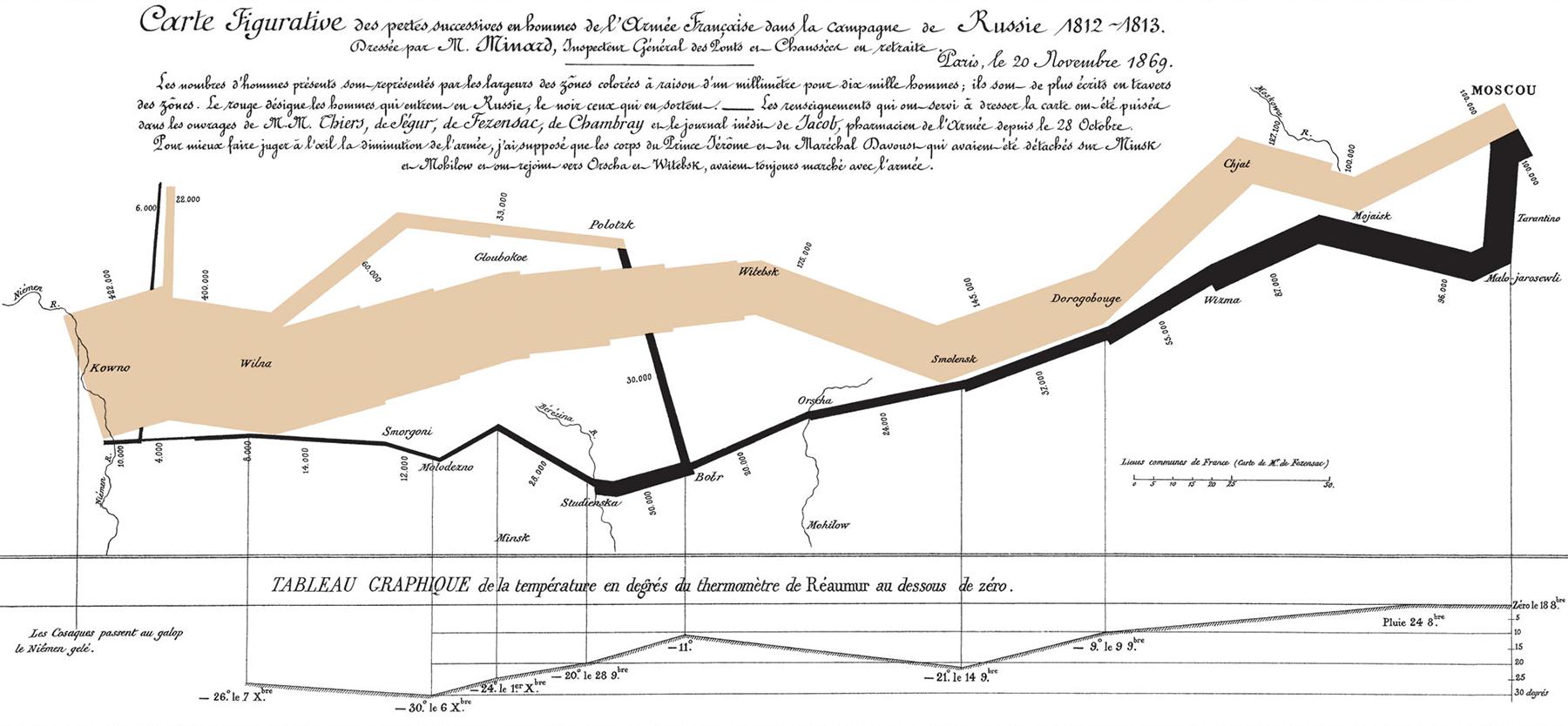 Алгоритм визуализации сложных данных - 32