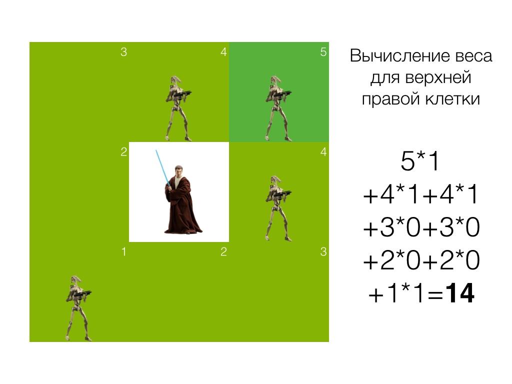 Битва дроидов и джедаев на клеточном автомате - 4