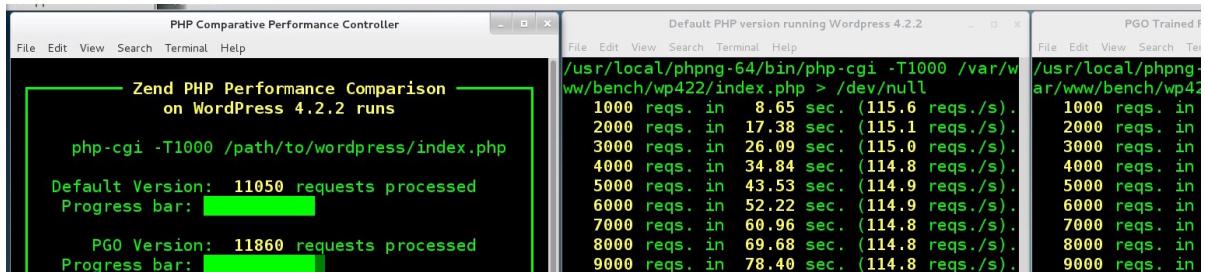 Двойная скорость и половина памяти: оптимизация PHP 7 - 2