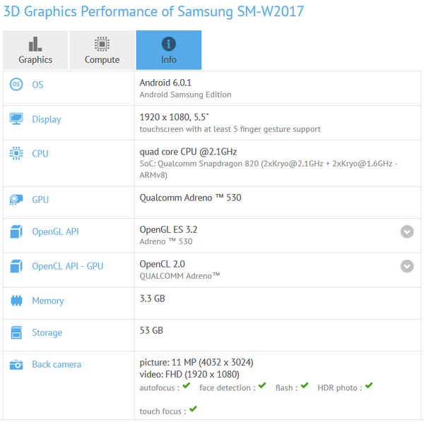 Смартфон-раскладушка Samsung SM-W2017 оснащен SoC Snapdragon 820 и 4 ГБ ОЗУ