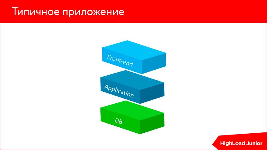 Оптимизация сайта. Диагнозы и курсы лечения - 6