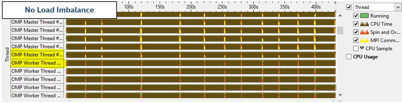96 вычислительных ядер и оптимизация кода муравьиного алгоритма поиска маршрутов - 11