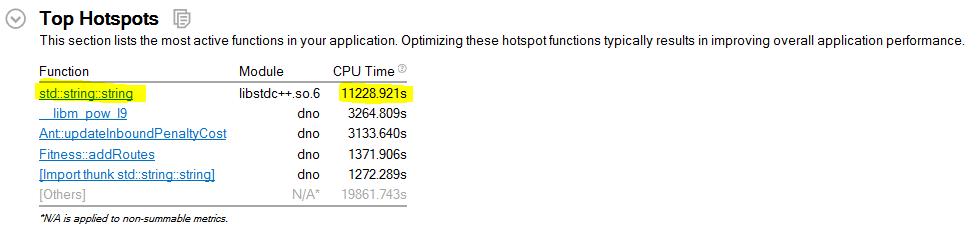 96 вычислительных ядер и оптимизация кода муравьиного алгоритма поиска маршрутов - 9